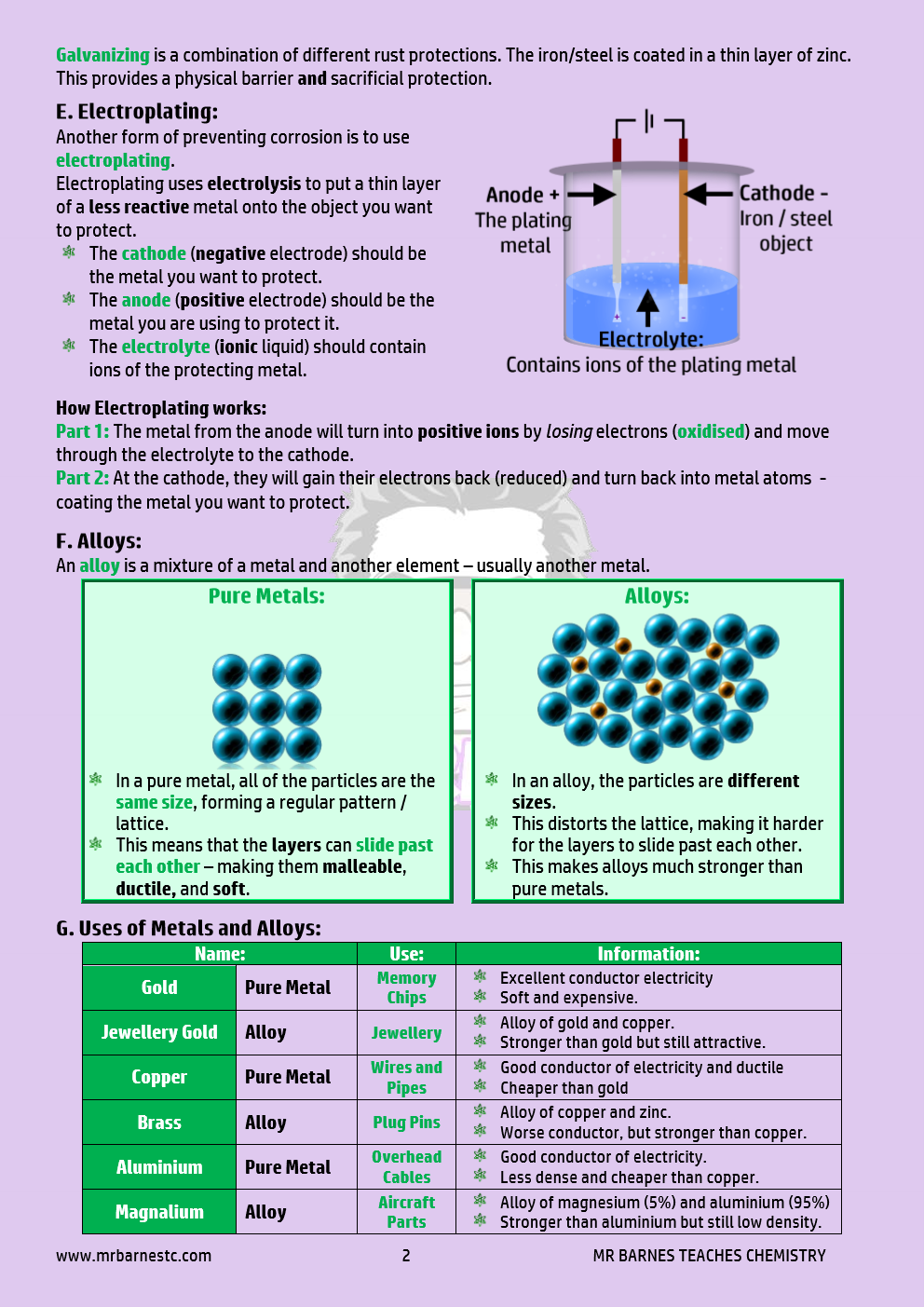 AfL 22 - Transition Metals, Alloys and Corrosion_2