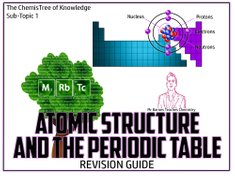 Atomic structure the periodic table atomic structure and the periodic table resources urtaz Choice Image