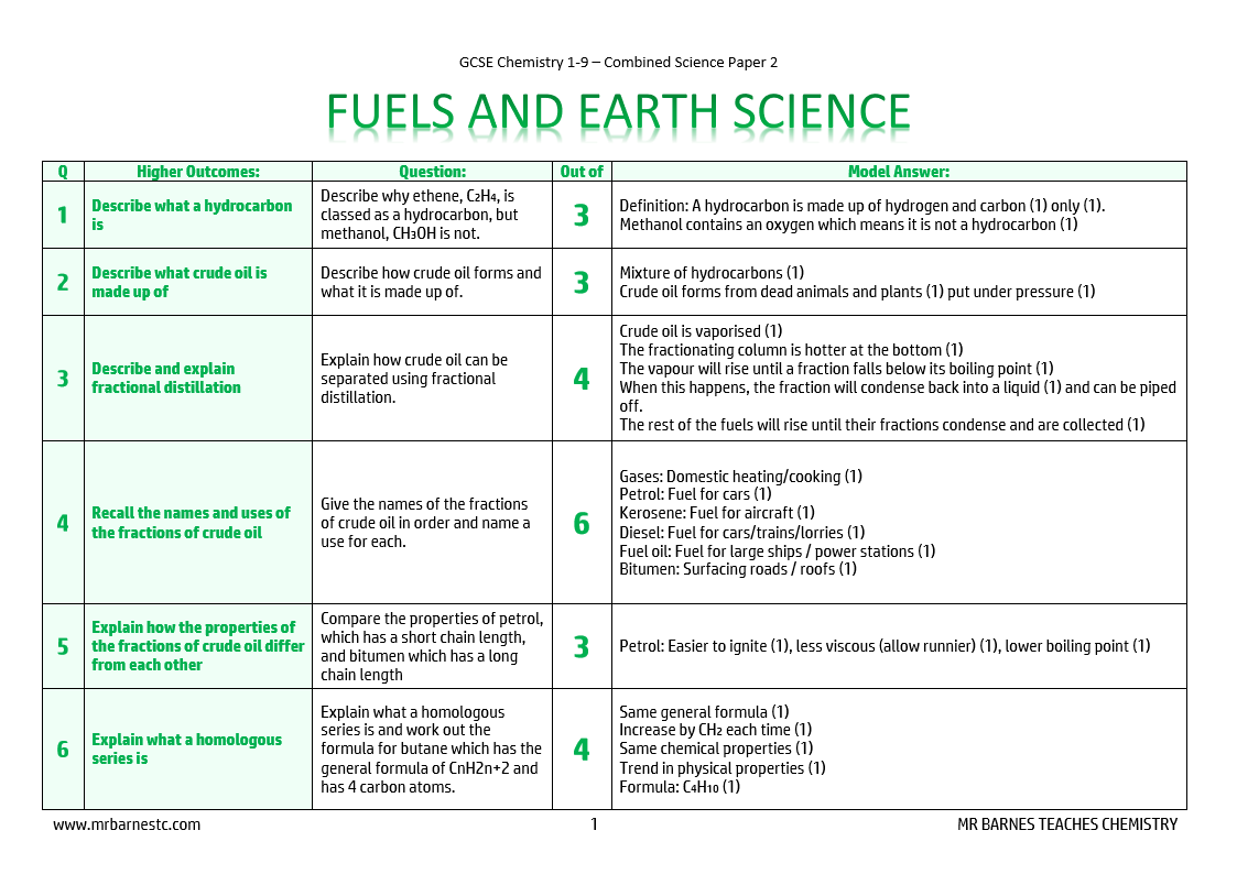 8  Fuels & Earth Science